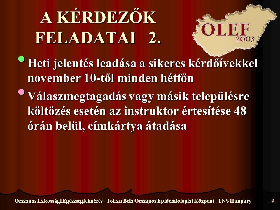 A KÉRDEZŐK FELADATAI 2. Heti jelentés leadása a sikeres kérdőívekkel november 10-től minden hétfőn.