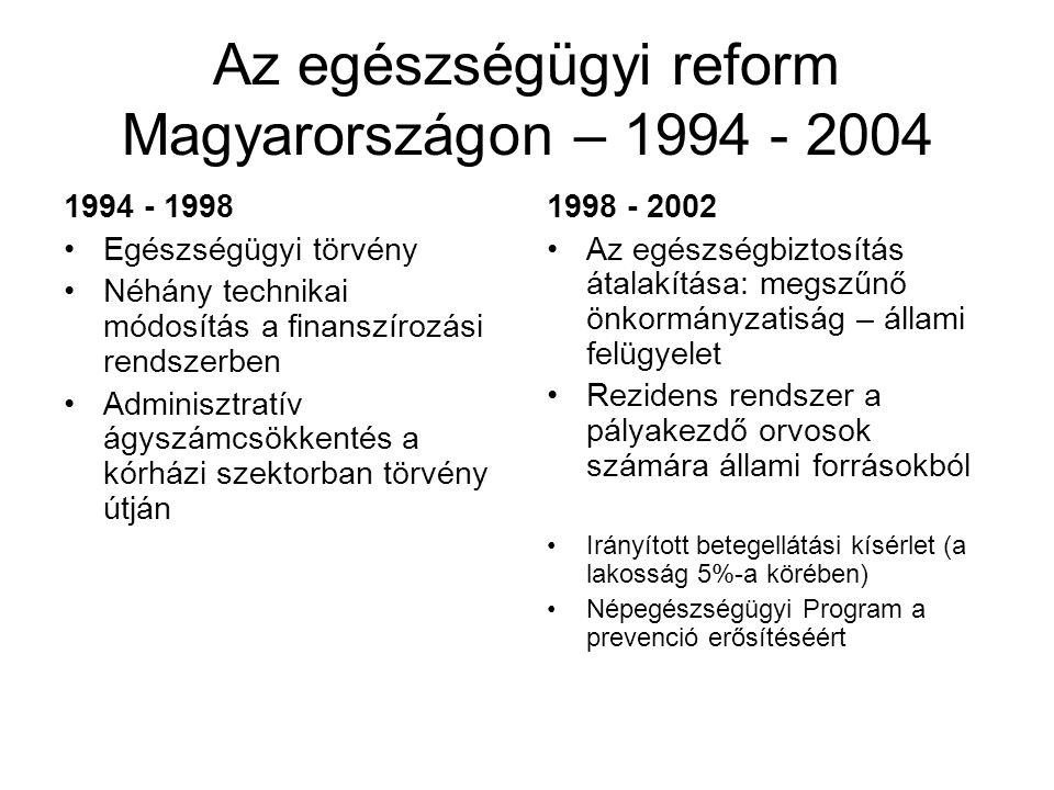 Az egészségügyi reform Magyarországon – 1994 - 2004