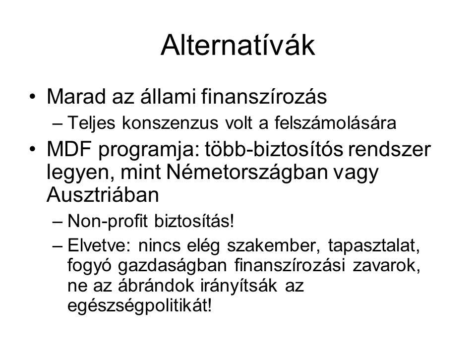 Alternatívák Marad az állami finanszírozás