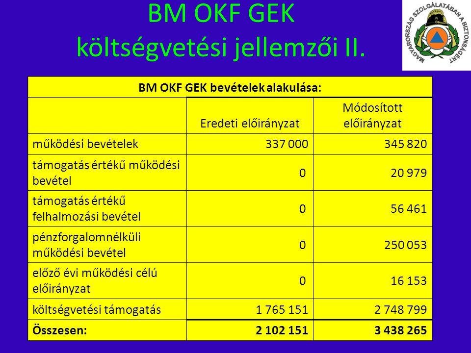 BM OKF GEK költségvetési jellemzői II.