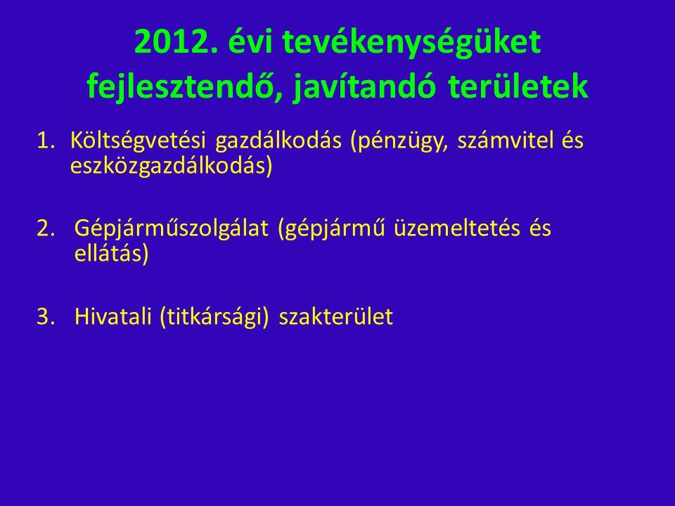 2012. évi tevékenységüket fejlesztendő, javítandó területek
