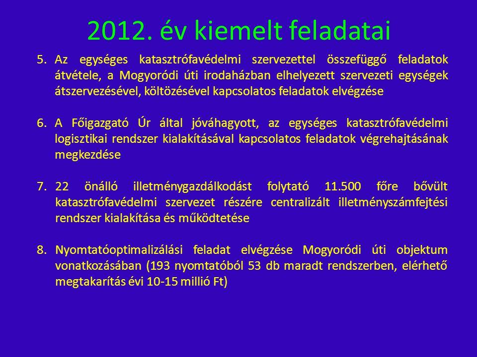 2012. év kiemelt feladatai