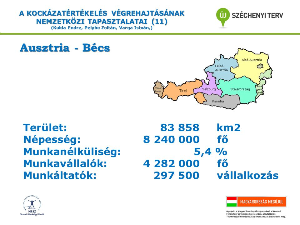 Munkáltatók: 297 500 vállalkozás