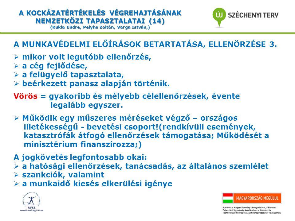 A MUNKAVÉDELMI ELŐÍRÁSOK BETARTATÁSA, ELLENÖRZÉSE 3.
