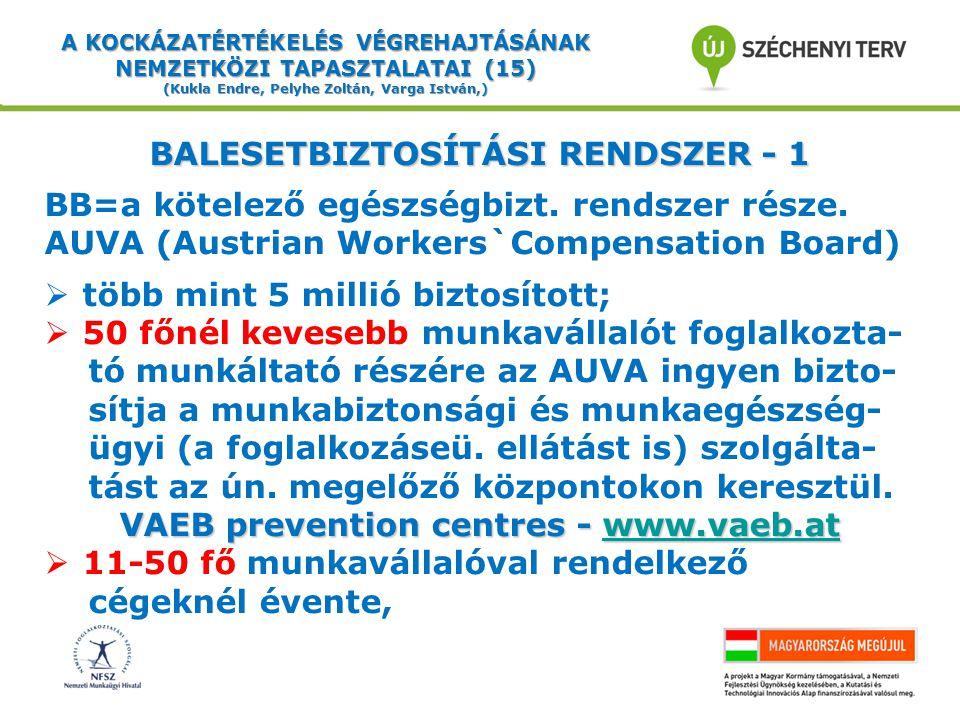 BALESETBIZTOSÍTÁSI RENDSZER - 1 VAEB prevention centres - www.vaeb.at