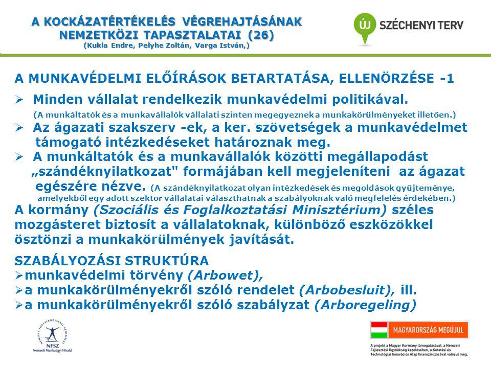 A MUNKAVÉDELMI ELŐÍRÁSOK BETARTATÁSA, ELLENÖRZÉSE -1