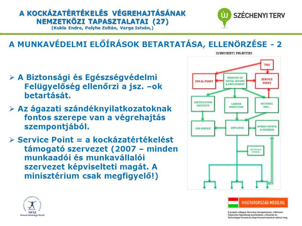 A MUNKAVÉDELMI ELŐÍRÁSOK BETARTATÁSA, ELLENÖRZÉSE - 2