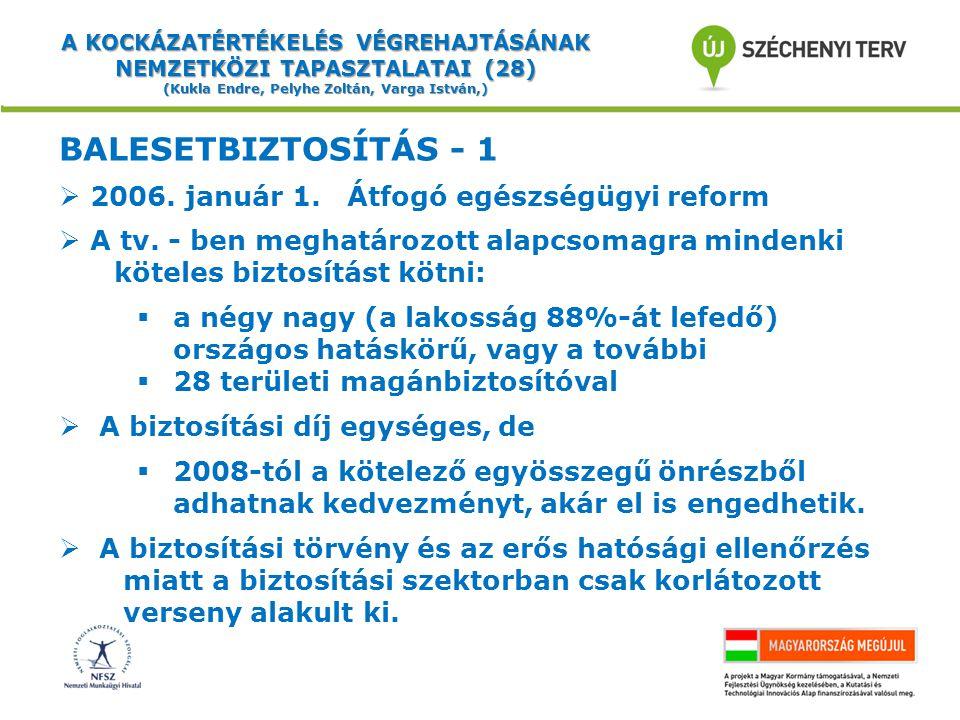 BALESETBIZTOSÍTÁS - 1 2006. január 1. Átfogó egészségügyi reform