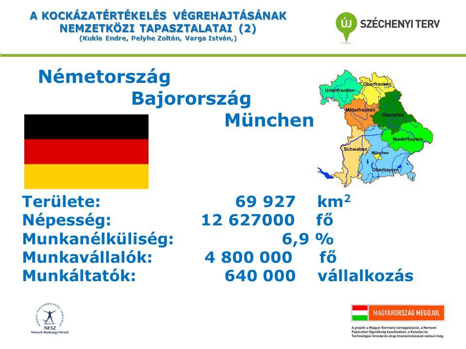 Németország Bajorország München Területe: 69 927 km2