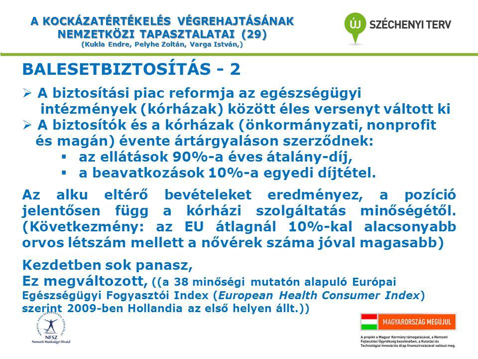 BALESETBIZTOSÍTÁS - 2 A biztosítási piac reformja az egészségügyi