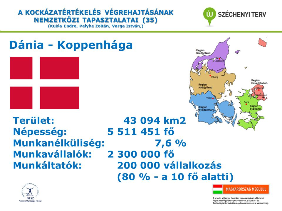 Dánia - Koppenhága Terület: 43 094 km2 Népesség: 5 511 451 fő