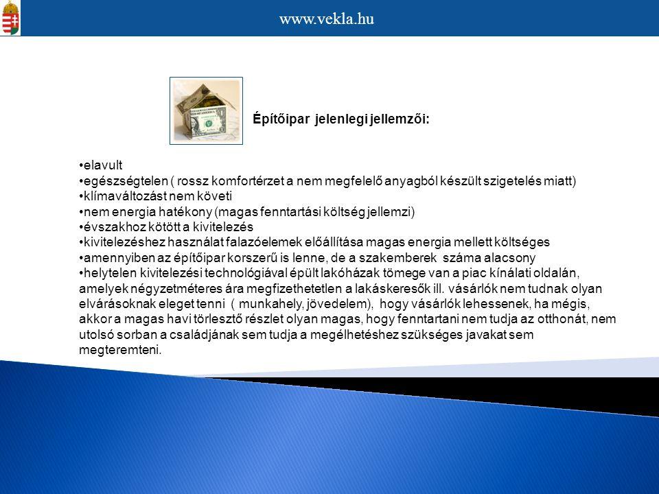 www.vekla.hu Építőipar jelenlegi jellemzői: elavult