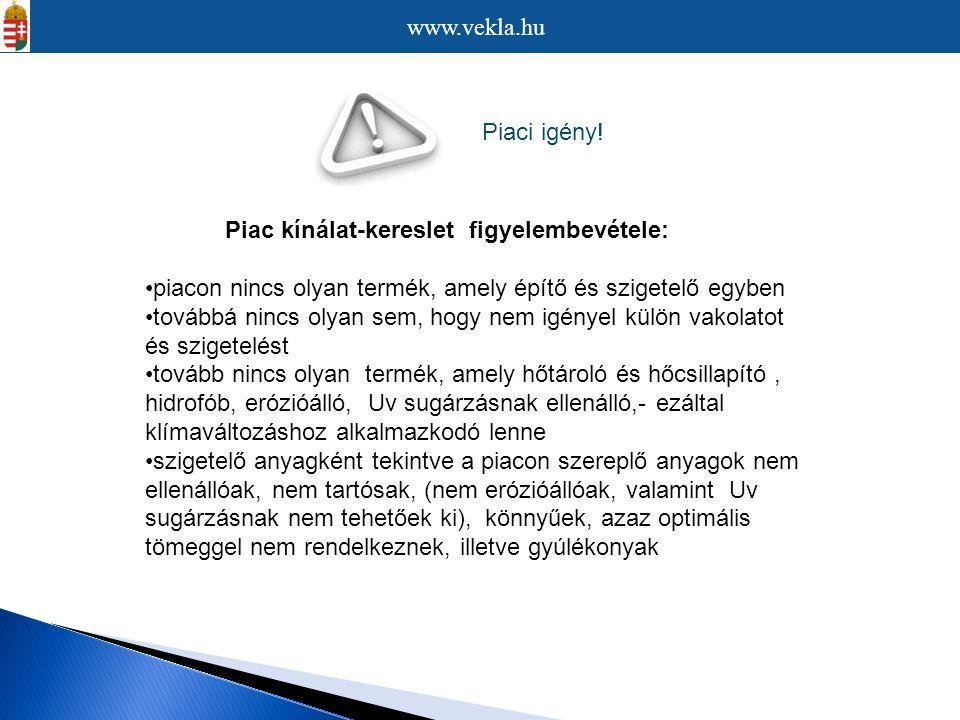 www.vekla.hu Piaci igény! Piac kínálat-kereslet figyelembevétele: piacon nincs olyan termék, amely építő és szigetelő egyben.