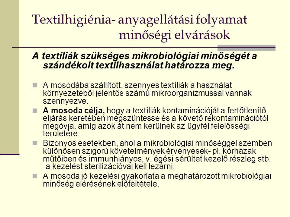 Textilhigiénia- anyagellátási folyamat minőségi elvárások