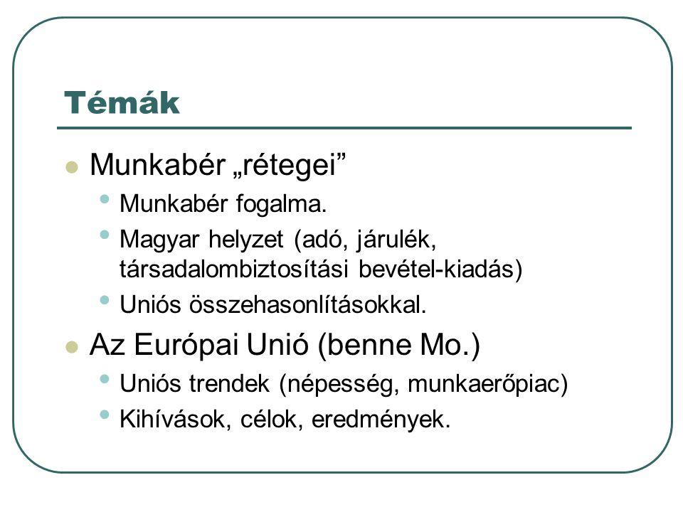 """Témák Munkabér """"rétegei Az Európai Unió (benne Mo.) Munkabér fogalma."""