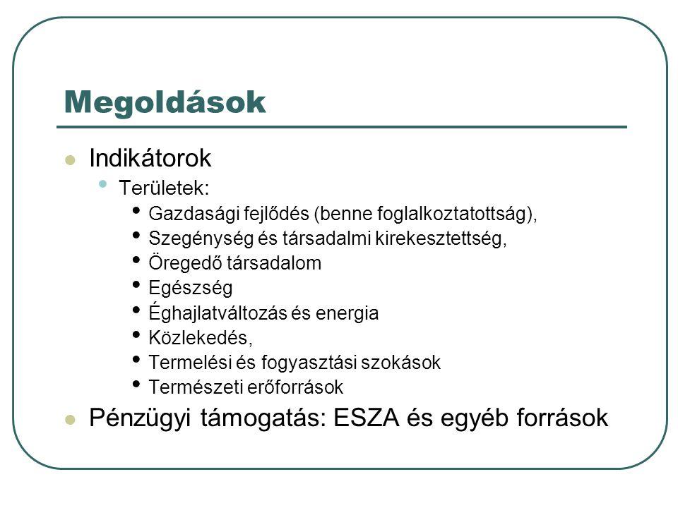 Megoldások Indikátorok Pénzügyi támogatás: ESZA és egyéb források