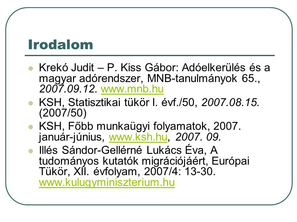Irodalom Krekó Judit – P. Kiss Gábor: Adóelkerülés és a magyar adórendszer, MNB-tanulmányok 65., 2007.09.12. www.mnb.hu.
