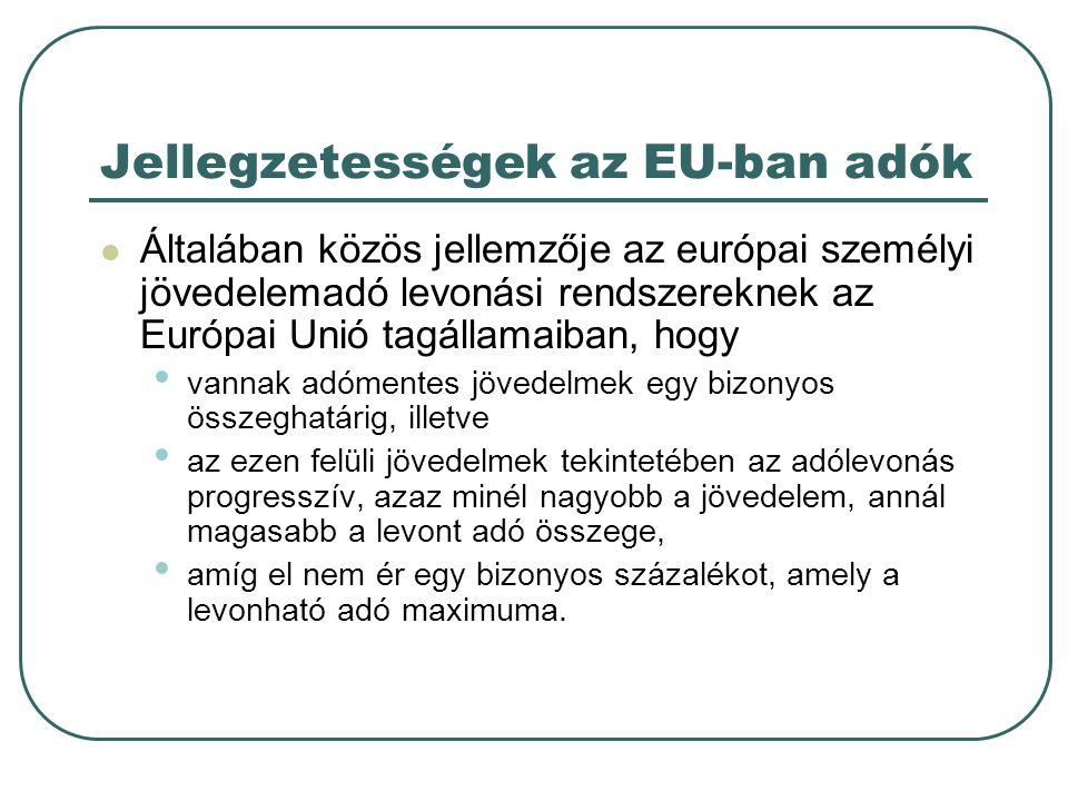 Jellegzetességek az EU-ban adók