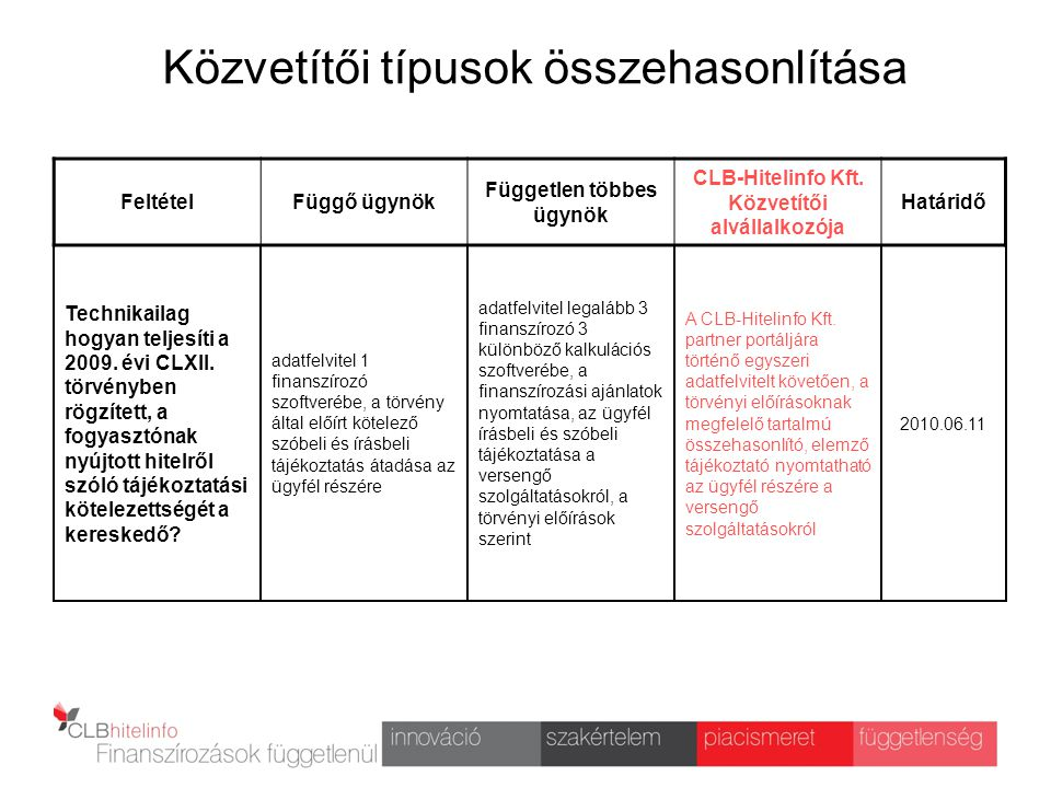 Közvetítői típusok összehasonlítása