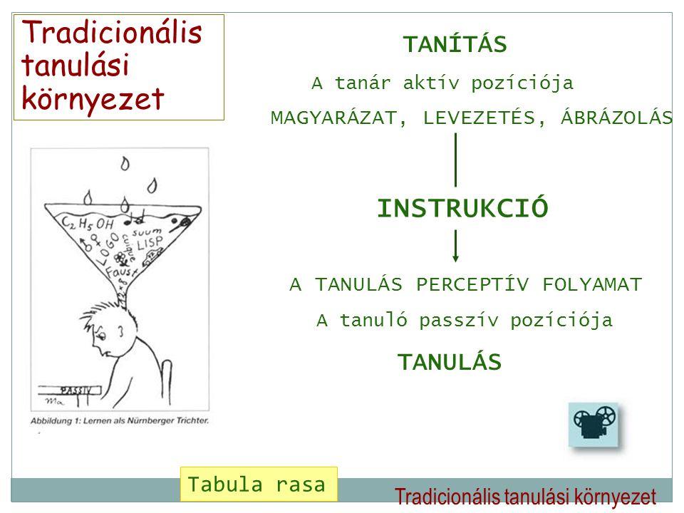 Tradicionális tanulási környezet