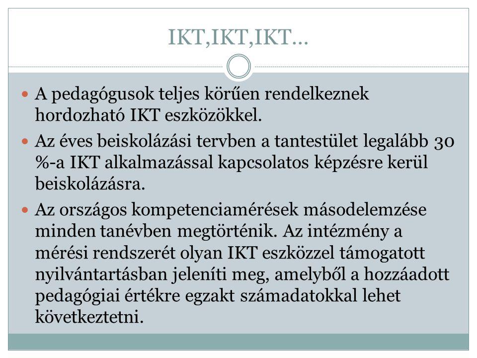 IKT,IKT,IKT… A pedagógusok teljes körűen rendelkeznek hordozható IKT eszközökkel.