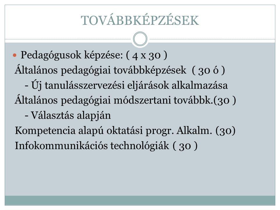 TOVÁBBKÉPZÉSEK Pedagógusok képzése: ( 4 x 30 )