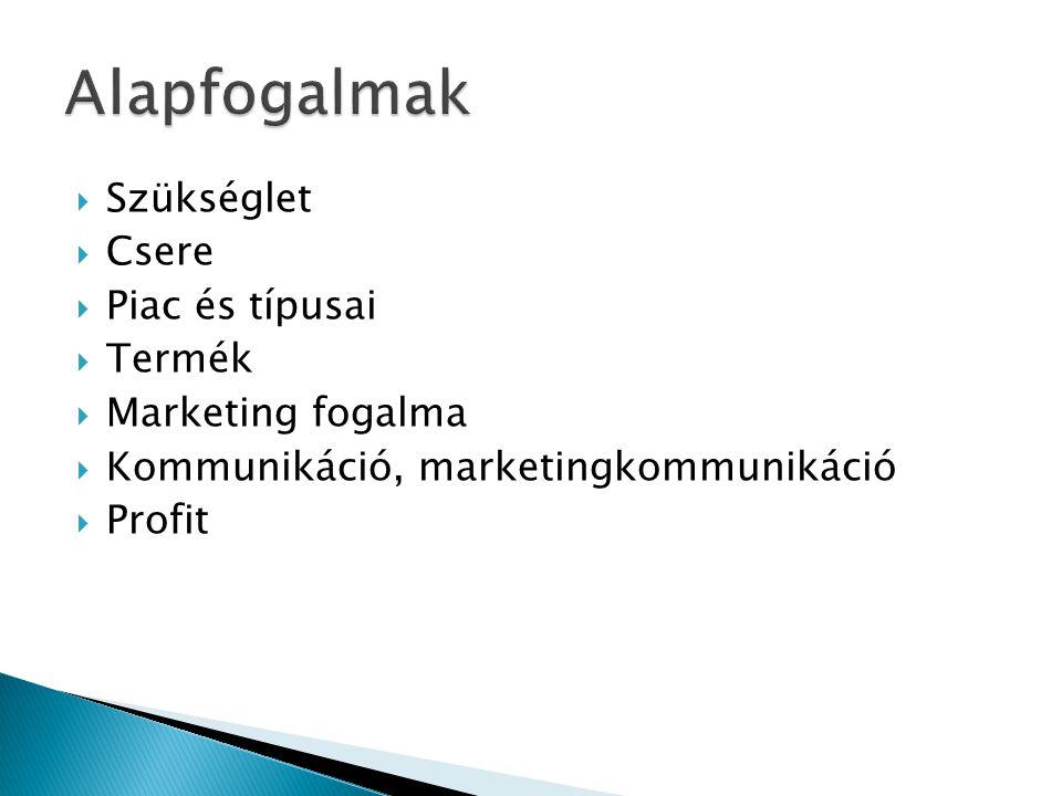 Alapfogalmak Szükséglet Csere Piac és típusai Termék Marketing fogalma