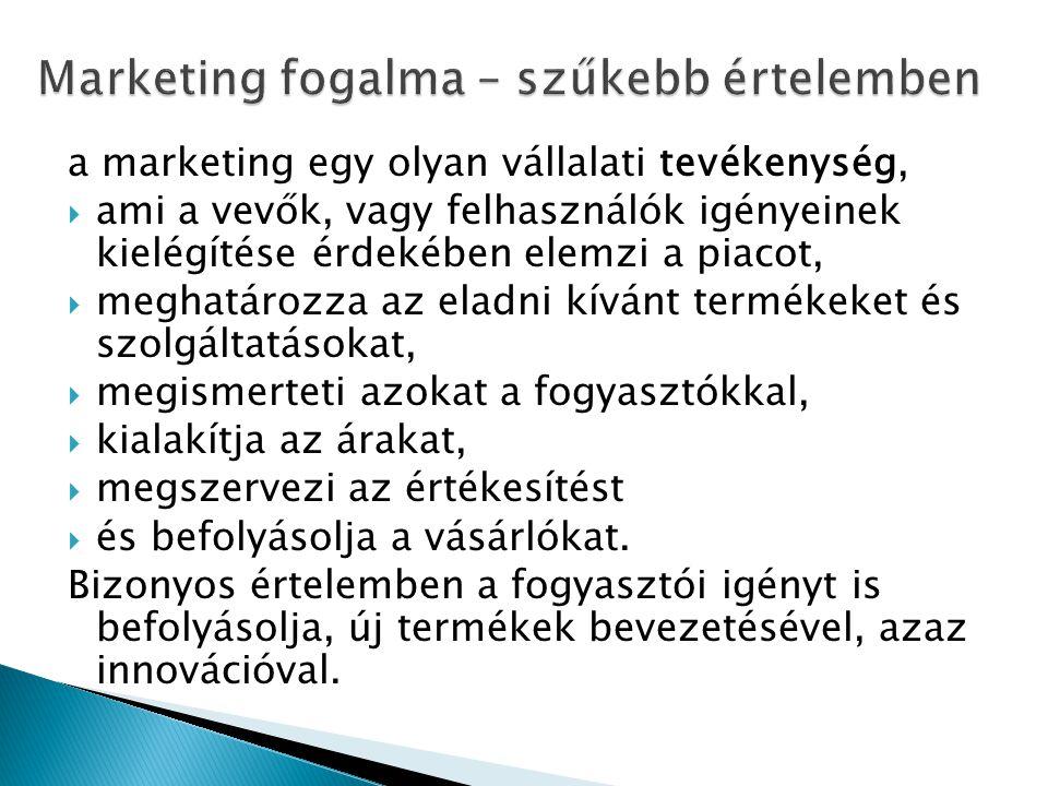 Marketing fogalma – szűkebb értelemben