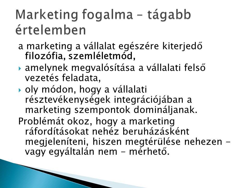 Marketing fogalma – tágabb értelemben