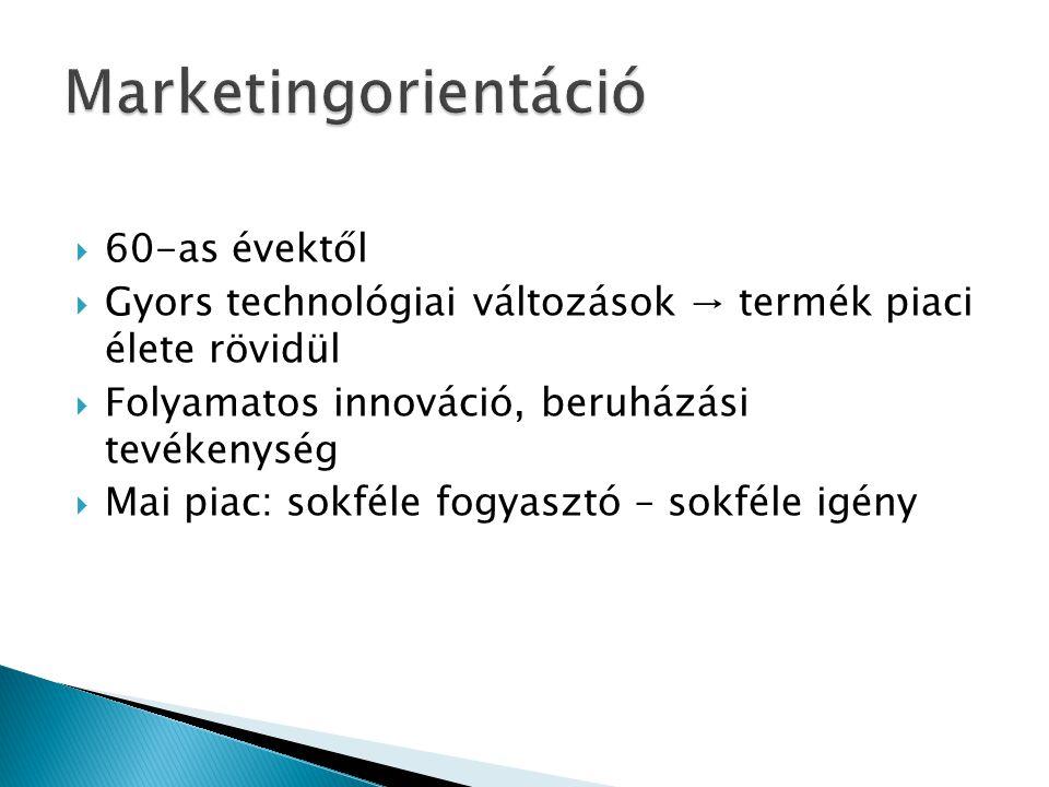 Marketingorientáció 60-as évektől