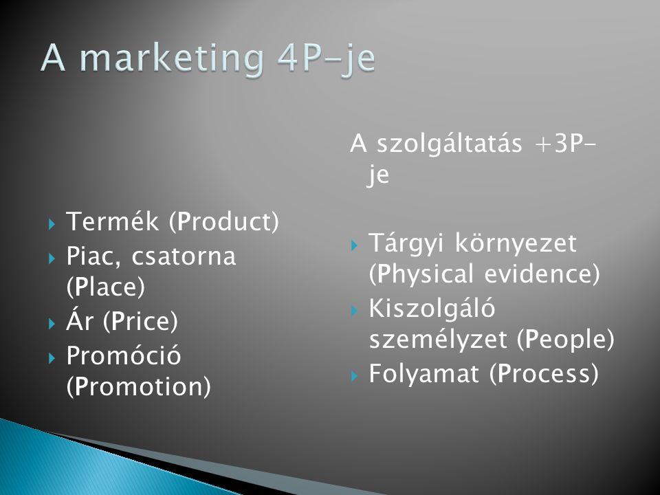 A marketing 4P-je A szolgáltatás +3P- je