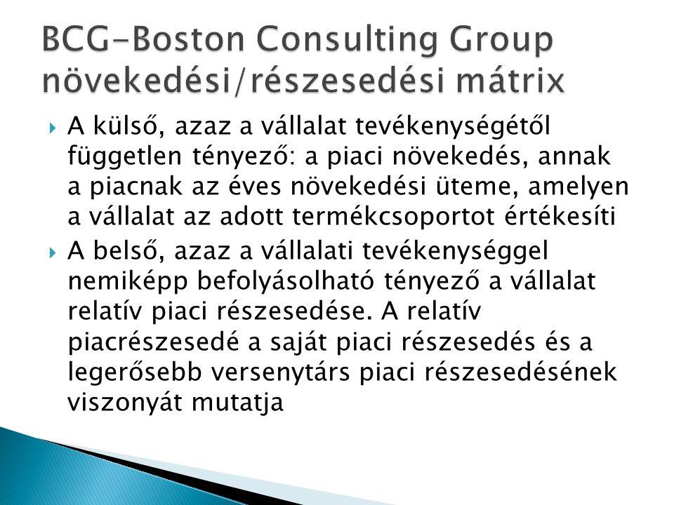 BCG-Boston Consulting Group növekedési/részesedési mátrix