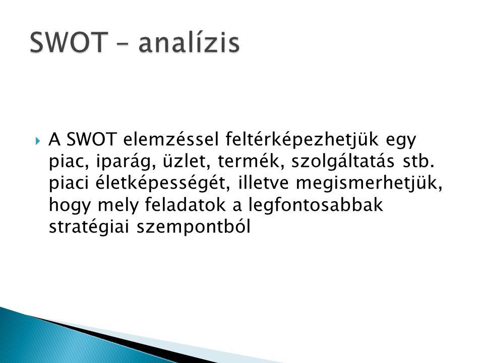 SWOT – analízis