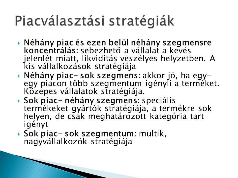Piacválasztási stratégiák