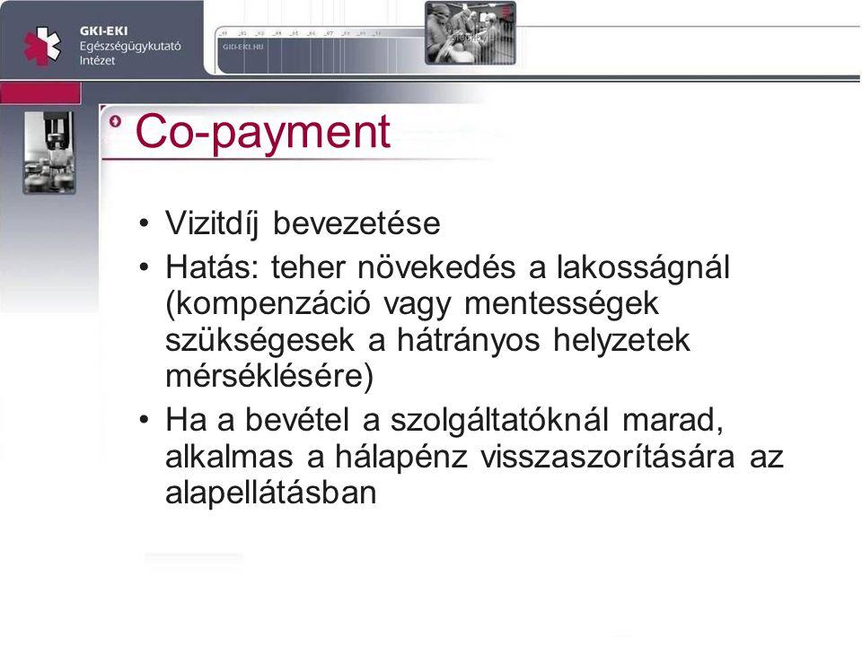 Co-payment Vizitdíj bevezetése