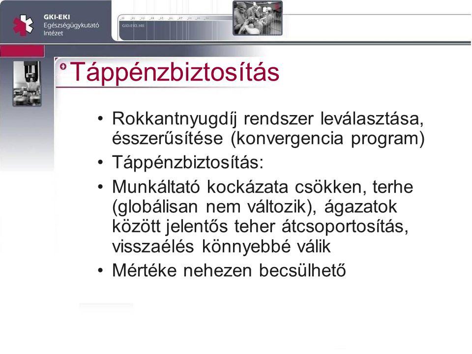 Táppénzbiztosítás Rokkantnyugdíj rendszer leválasztása, ésszerűsítése (konvergencia program) Táppénzbiztosítás: