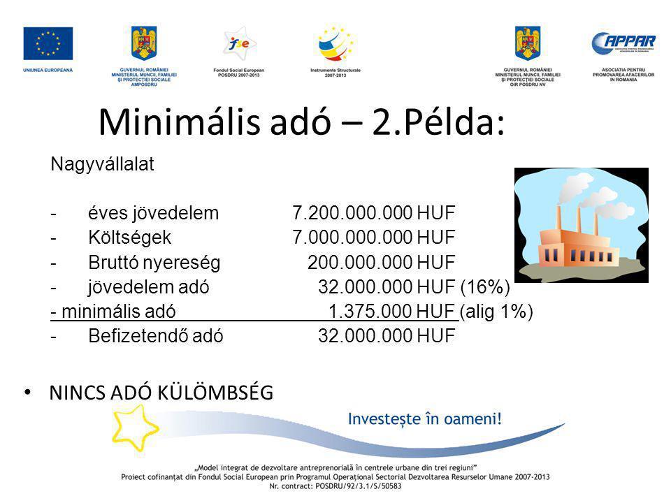 Minimális adó – 2.Példa: NINCS ADÓ KÜLÖMBSÉG Nagyvállalat
