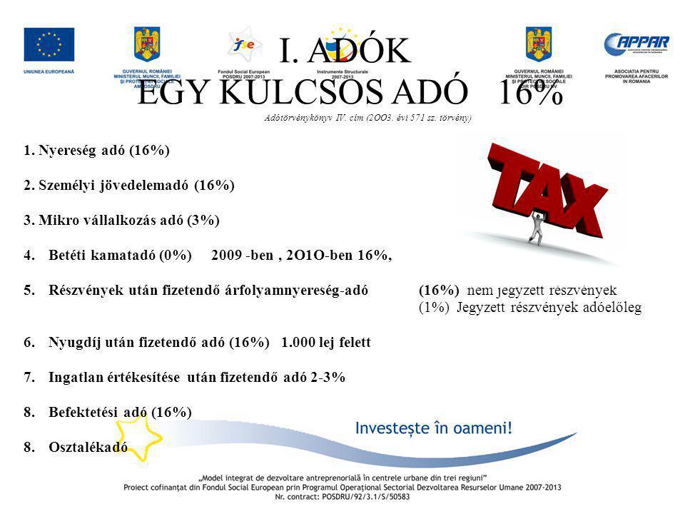 I. ADÓK EGY KULCSOS ADÓ 16% Adótörvénykönyv IV. cím (2OO3. évi 571 sz. törvény) 1. Nyereség adó (16%)