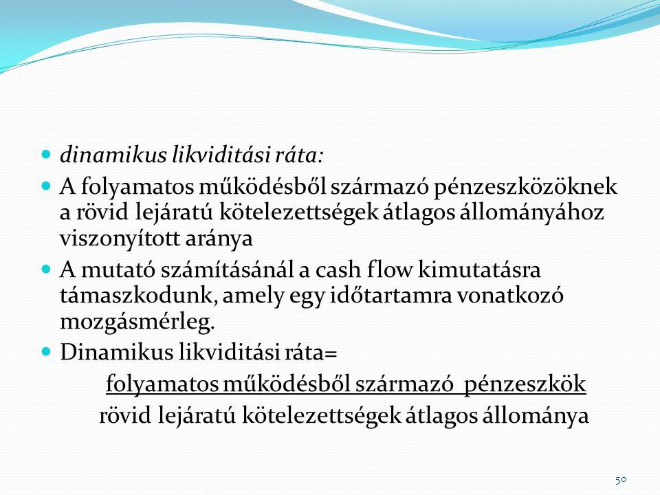 dinamikus likviditási ráta: