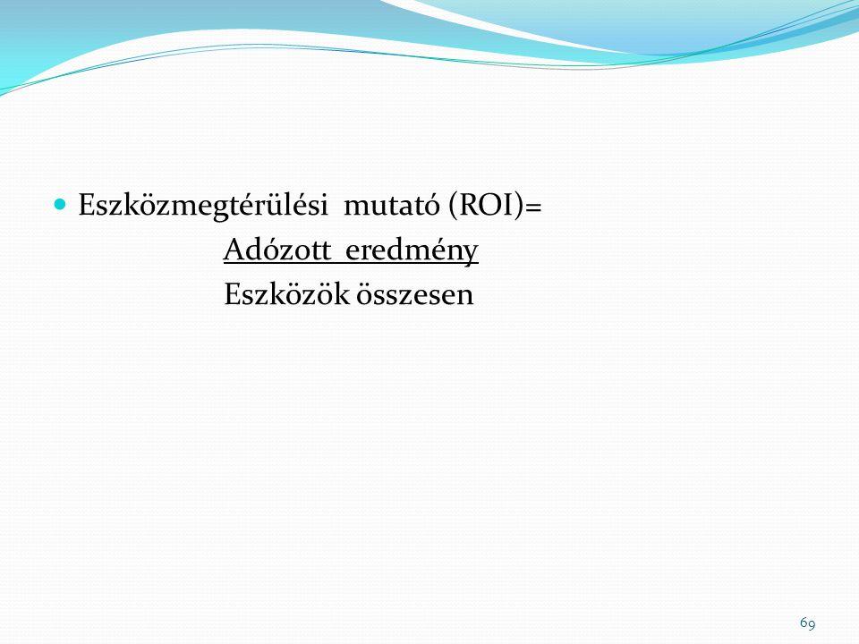 Eszközmegtérülési mutató (ROI)=
