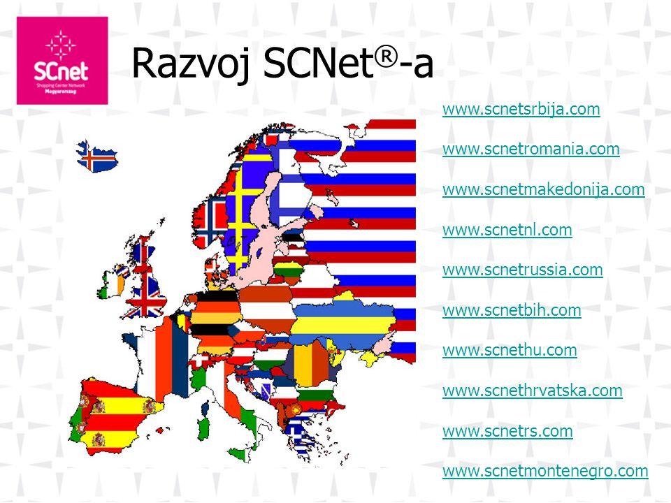 Razvoj SCNet®-a www.scnetsrbija.com www.scnetromania.com