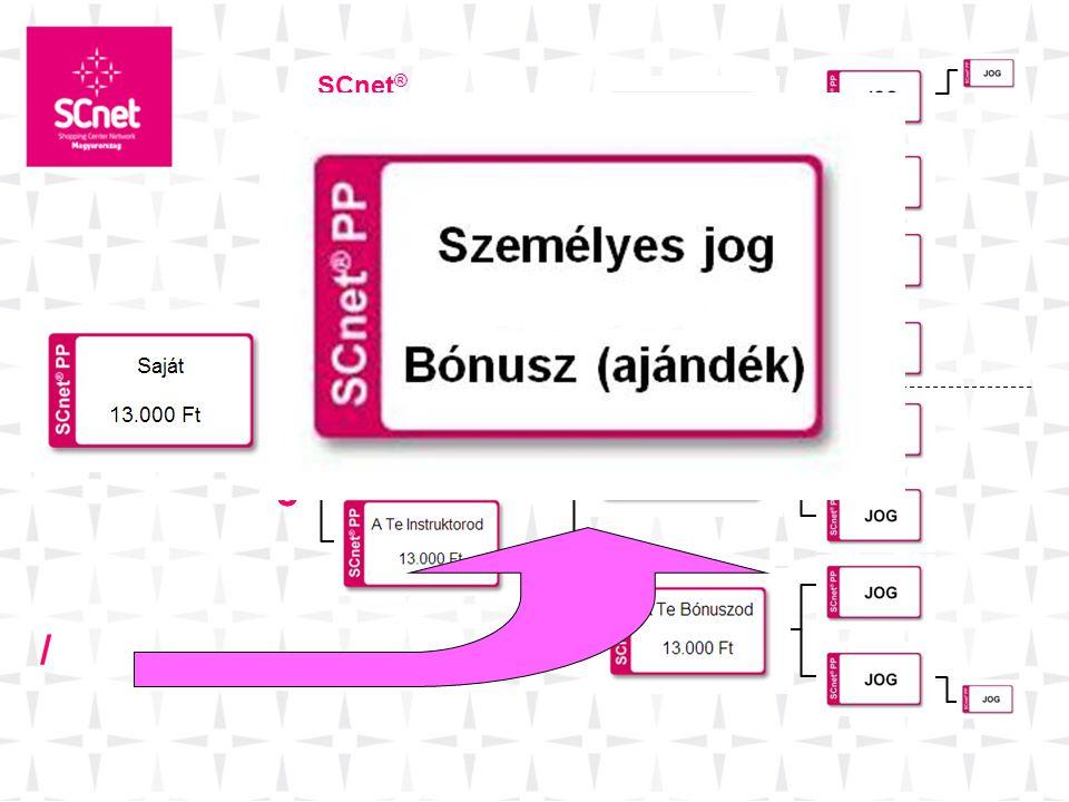 SCnet® Bónusz PP-k 8 8 8 8 /