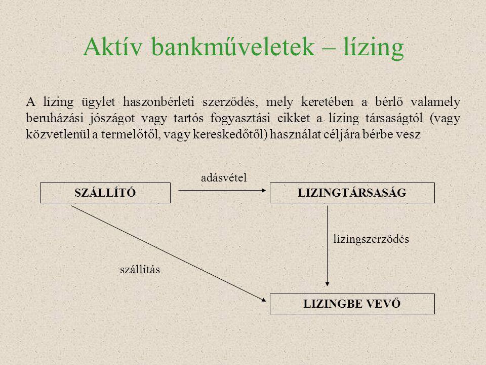 Aktív bankműveletek – lízing