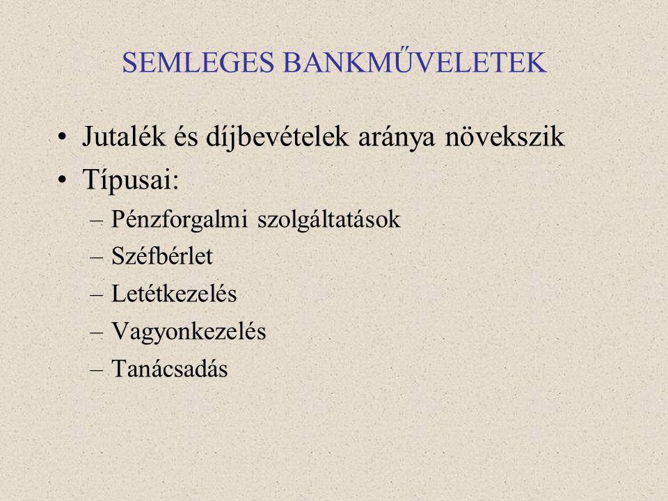 SEMLEGES BANKMŰVELETEK