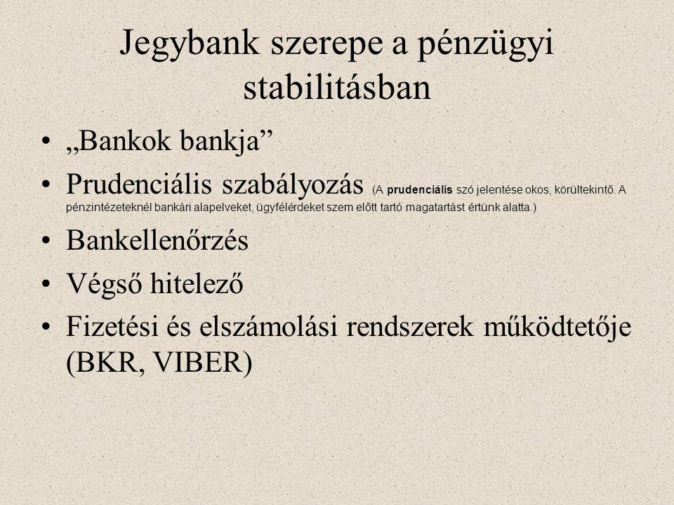 Jegybank szerepe a pénzügyi stabilitásban