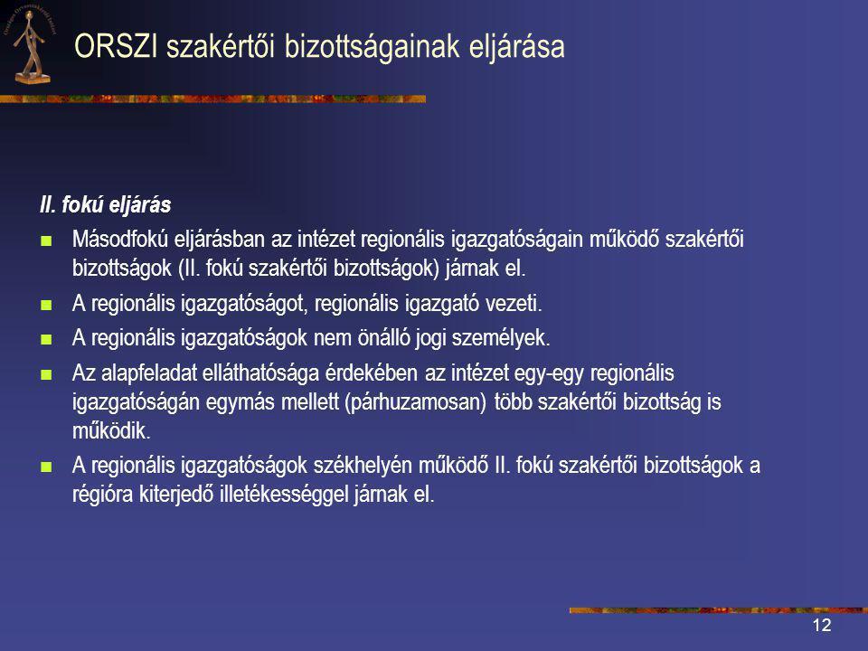 ORSZI szakértői bizottságainak eljárása