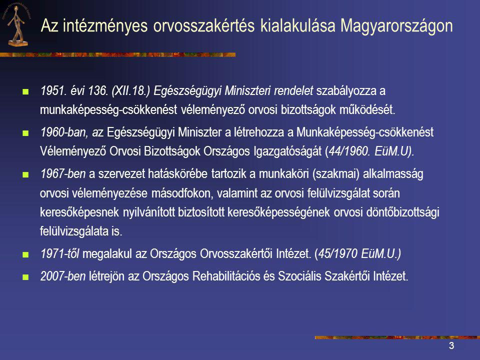 Az intézményes orvosszakértés kialakulása Magyarországon