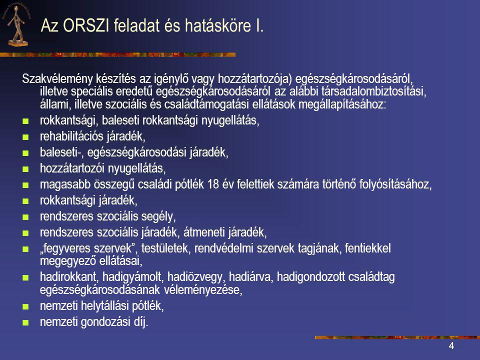 Az ORSZI feladat és hatásköre I.