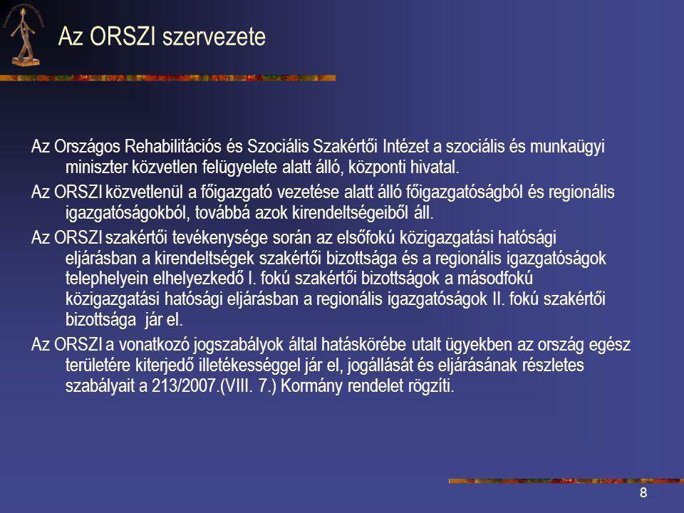 Az ORSZI szervezete