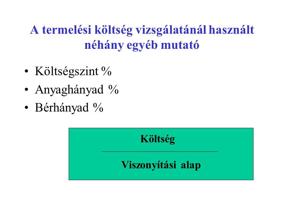 A termelési költség vizsgálatánál használt néhány egyéb mutató
